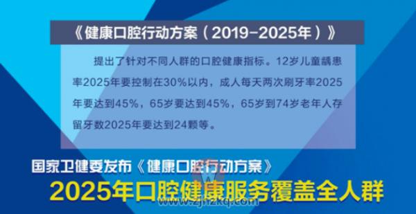 杭州看牙补贴2020版最新更新