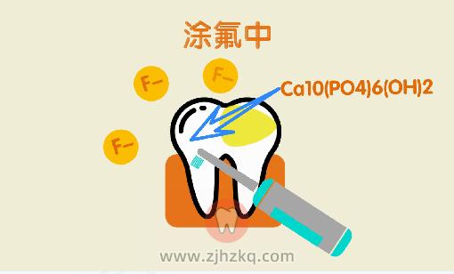 杭州儿童牙齿涂氟科普