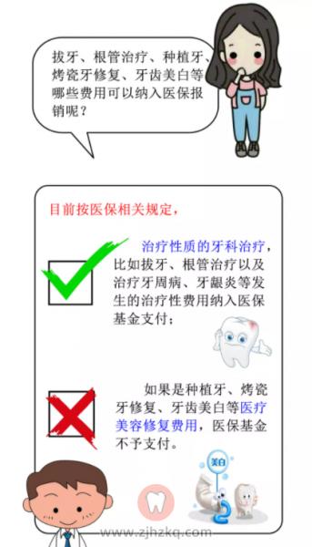 杭州看牙记得用医保附医保范围清单