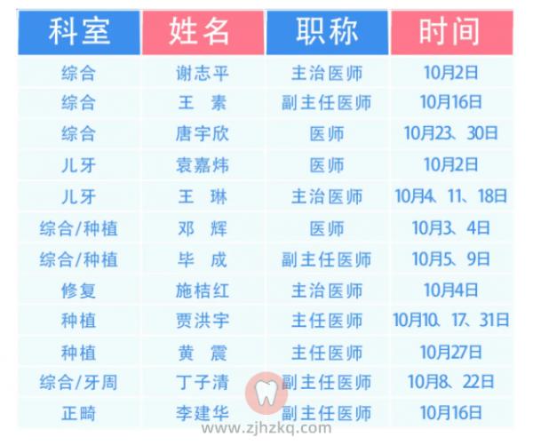 杭州口腔医院建德分院10月口腔专家坐诊时间